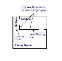 Existing Kitchen-Living Room Layout - Removing a Wall Between Kitchen and Living Room