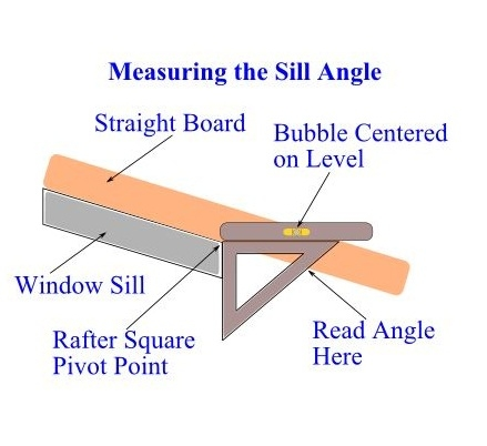 Measure Sill Angle - Learn How to Make Custom Window Screens with Wooden Frames