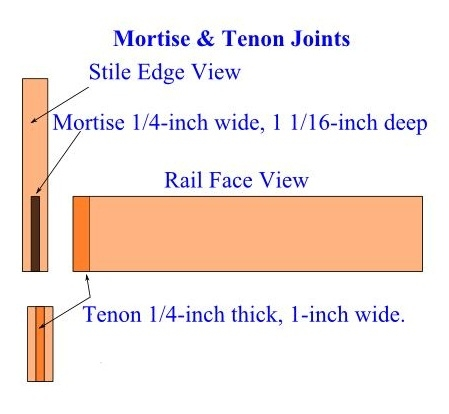 Mortise & Tenon Joints - How to Make Custom Window Screens