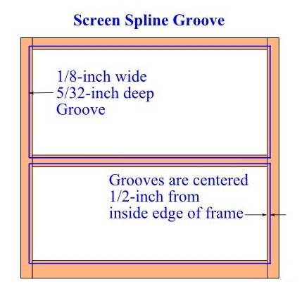 Screen Spline Groove - How to Make Custom Window Screens with Wooden Frames