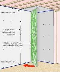 Green Glue - How to Soundproof Existing Walls, Windows, & Ceilings