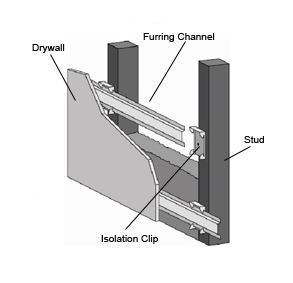 Isolation Clip and Studs - How to Soundproof Existing Walls, Windows, & Ceilings