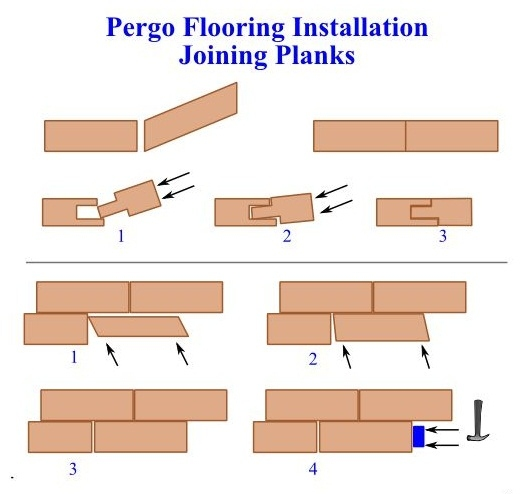 How To Install Pergo Flooring Yourself
