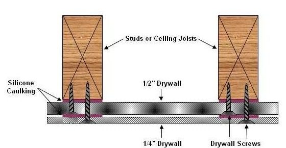 How to Soundproof My Existing Walls and Windows