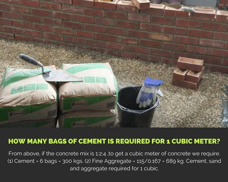 How Many Bags of Cement is Required for 1 Cubic Meter?