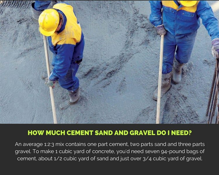 How Much Cement Sand and Gravel do I Need?