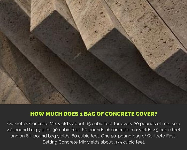 How Much Does 1 Bag of Concrete Cover?