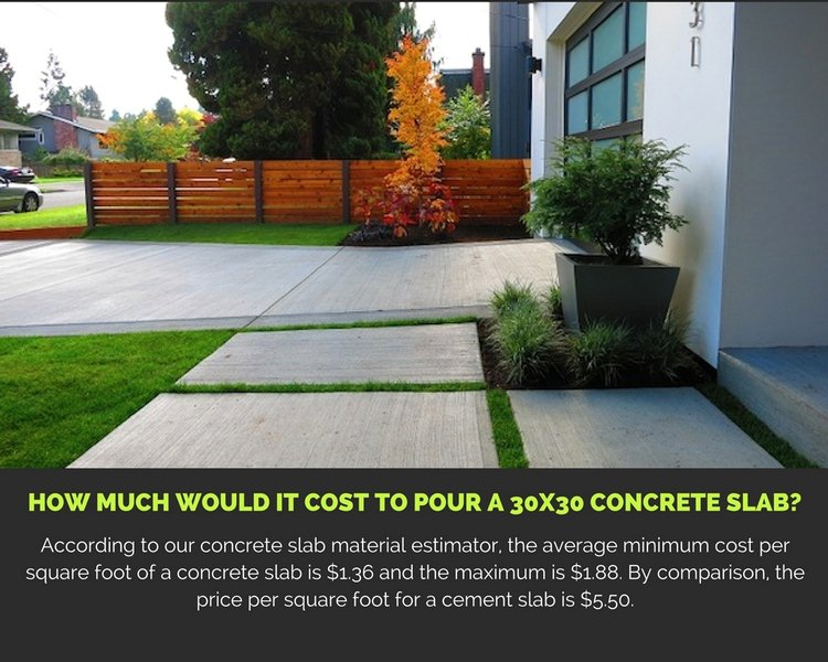 How Much Would it Cost to Pour a 30x30 Concrete Slab?