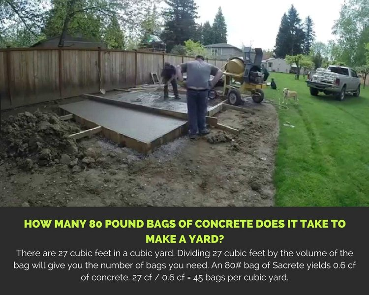 How many 80 lb bags of concrete do I need for 1 yard?