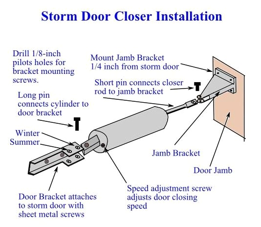 Storm Door Closer Installation - How to Install a Storm Door Closer