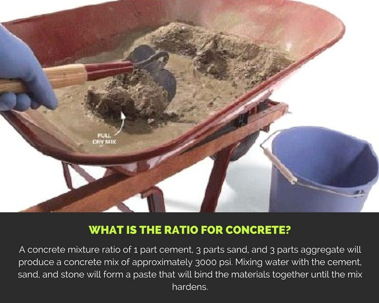 What is the Ratio for Concrete?