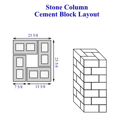 Cement Block Layout - How to Build Stone Pillars