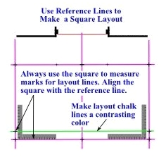Measure Layout Lines from Reference Lines - How to Square for Tiling