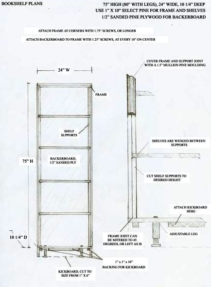 Plans for a Simple DIY Bookshelves Ideas