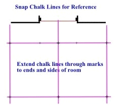 Square Reference Lines - How to Square for Tiling