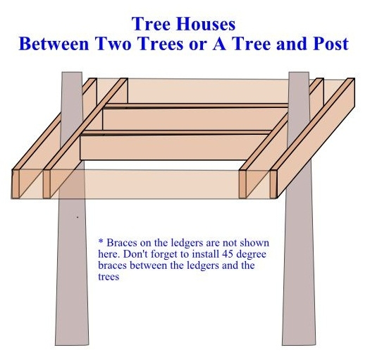 A Tree House Between Two Trees - DIY Treehouse