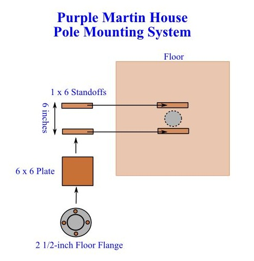 Martin House Pole Mount