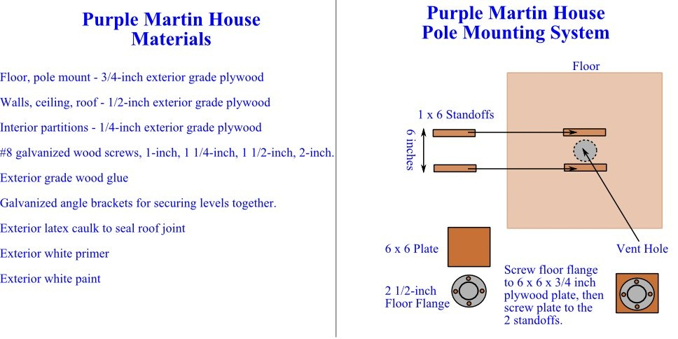 Purple Martin House Materials and Pole Mount