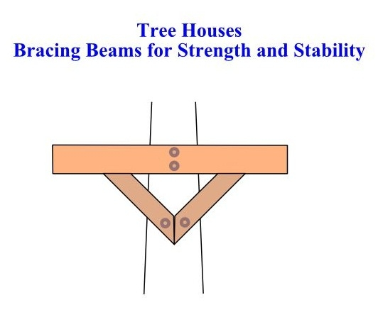 Tree House Beam Bracing - DIY Treehouse