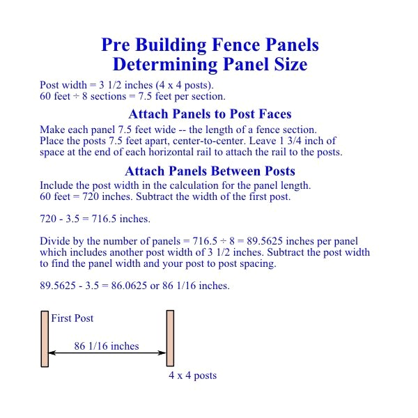 Determining Fence Panel Width - How to Build a Fence Using Pre Built Panels