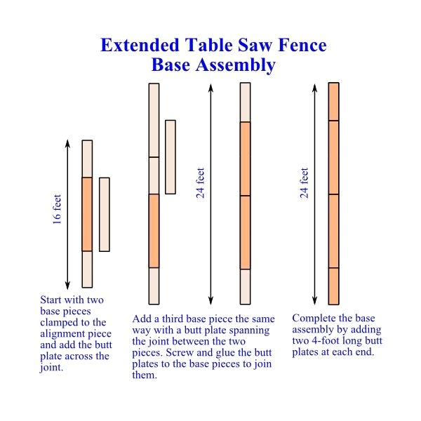 Extended Table Saw Fence Base Assembly
