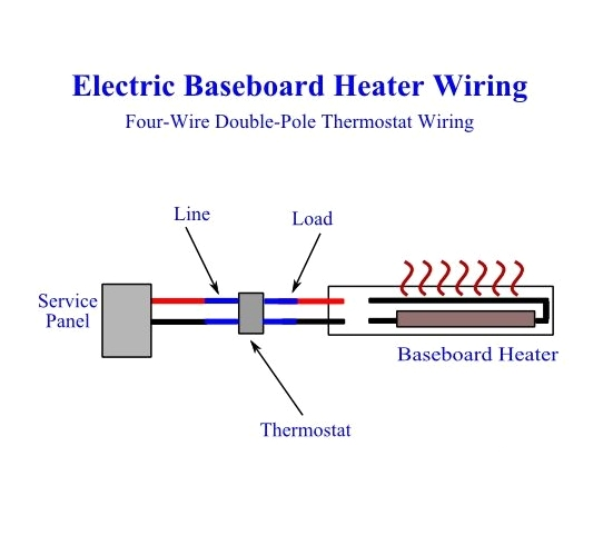 Four Wire Double Pole Thermostat Wiring - How to Install Baseboard Heaters