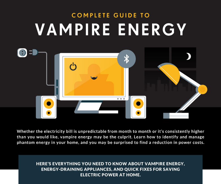 Everything You Need To Know About Vampire Energy Infographic