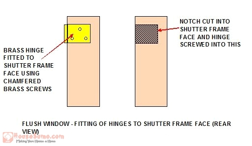 Flush Window - Fitting Hinges to Shutter - How to Install Interior Shutters on Your Windows
