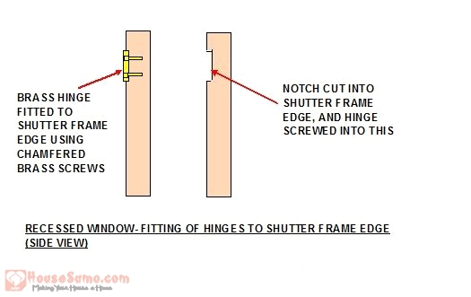Recessed Window - Fitting Hinges to Shutters - How to Install Interior Shutters on Your Windows