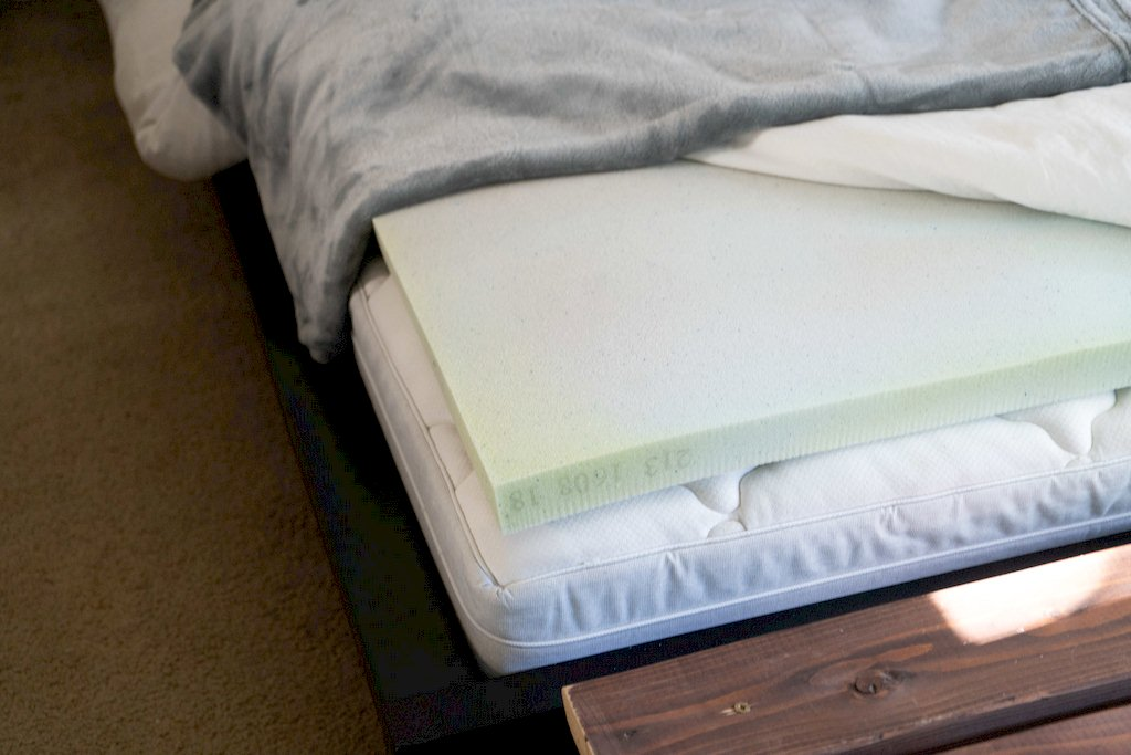 image - How to Keep Mattress Topper from Sliding