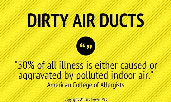 image - dirty air ducts