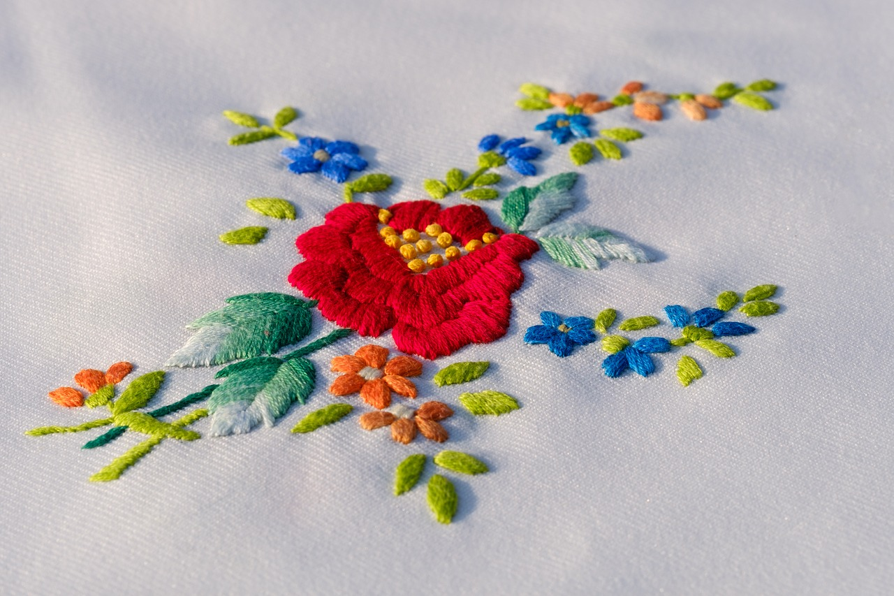 image - How to Digitize Embroidery Designs