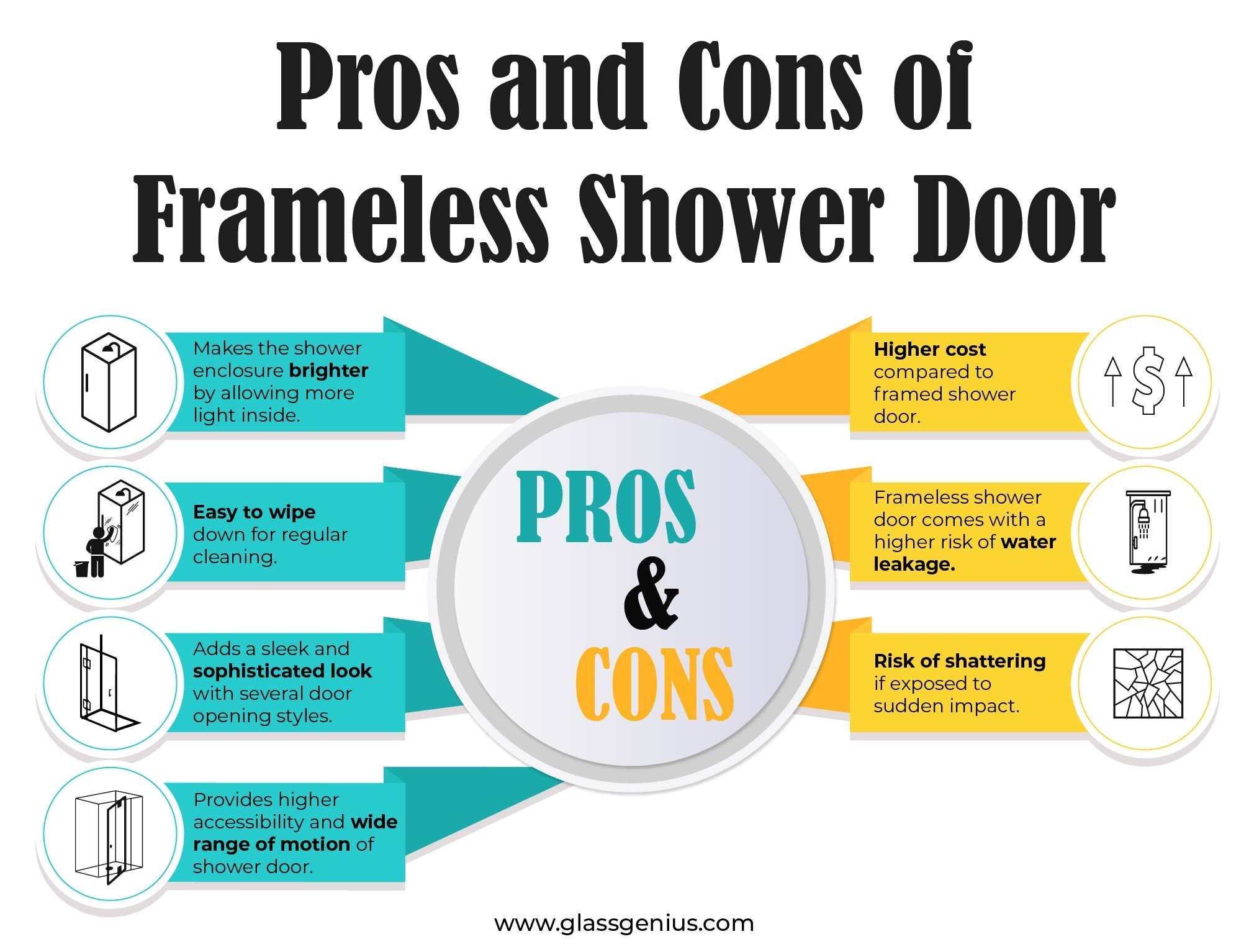 image - Custom Frameless Shower Doors