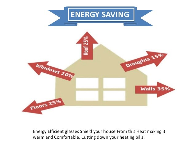 image - How Can I Make My Home More Energy Efficient