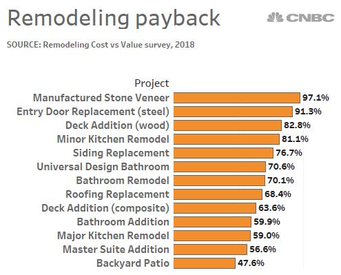 image - Set up a Baseline Home Value