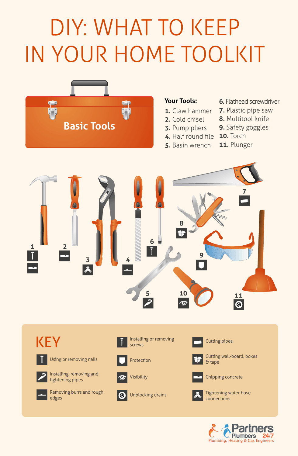 image - Basic Home Improvement Tools for Diy