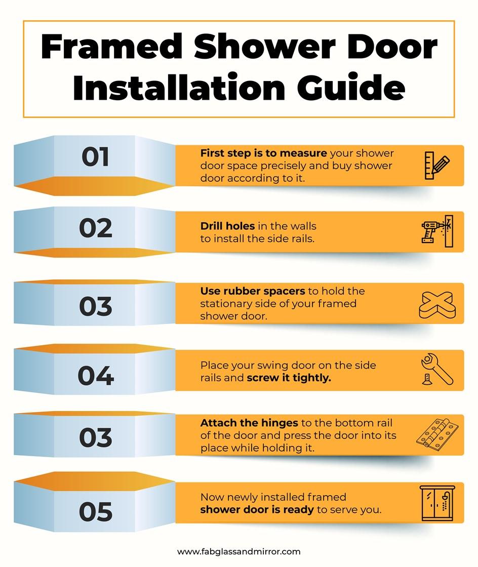 Steps of Installation